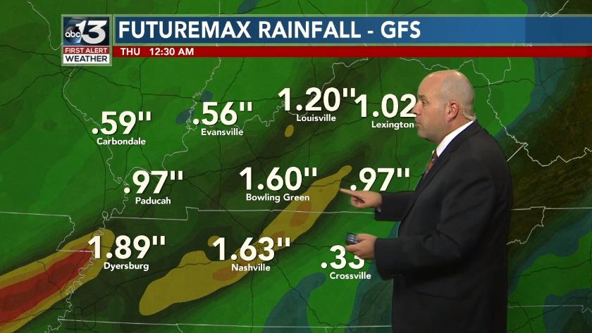 weather in glasgow kentucky wednesday