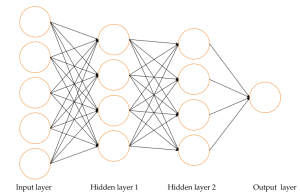 Step by Step Tutorial: Deep Learning with TensorFlow in R | R-bloggers