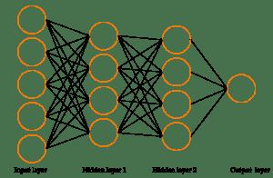Deep learning deep neural network R tensorflow