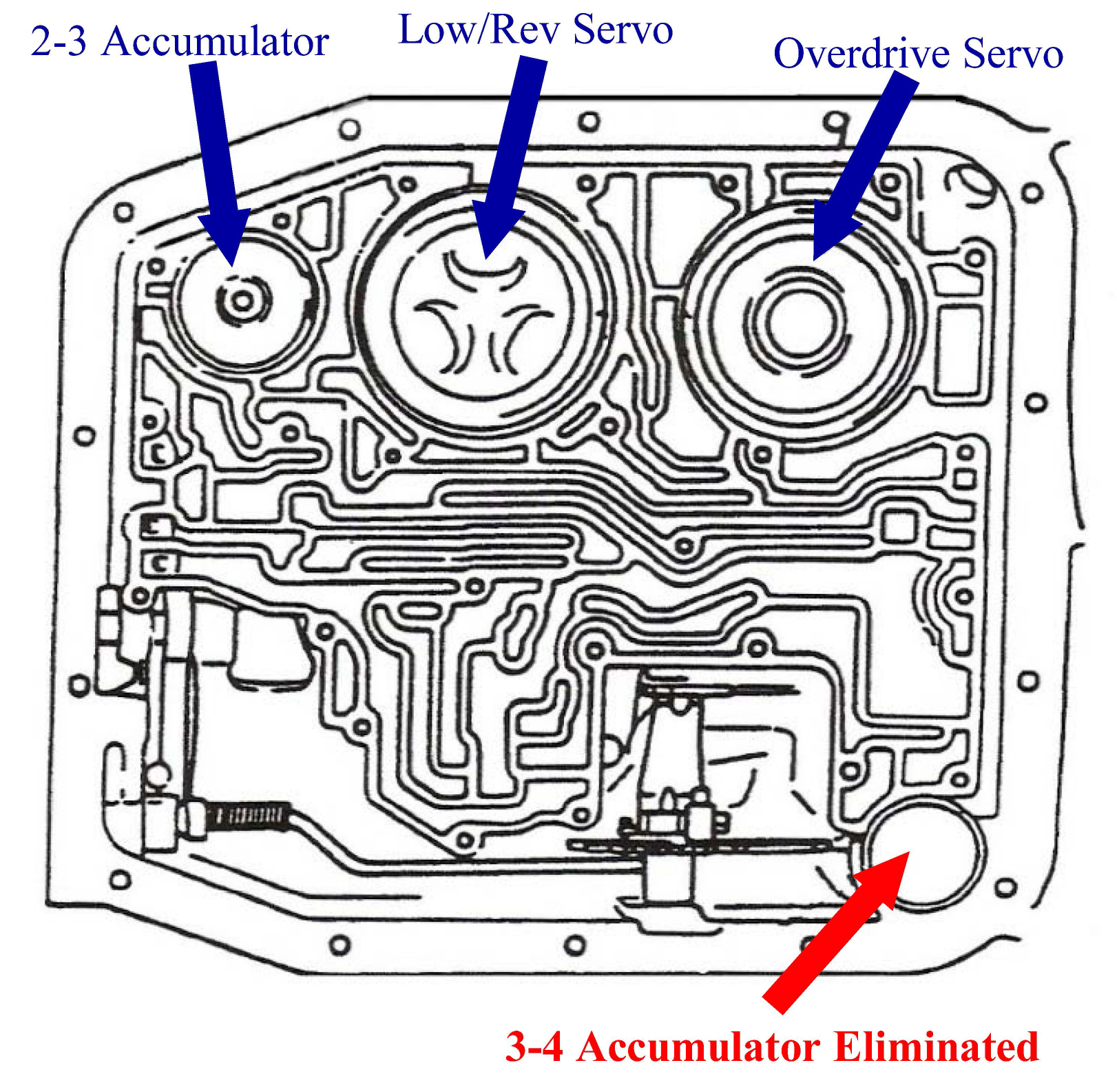 hight resolution of ford aod transmission valve body diagram ford aod valve body diagram mix sonnax ford aod