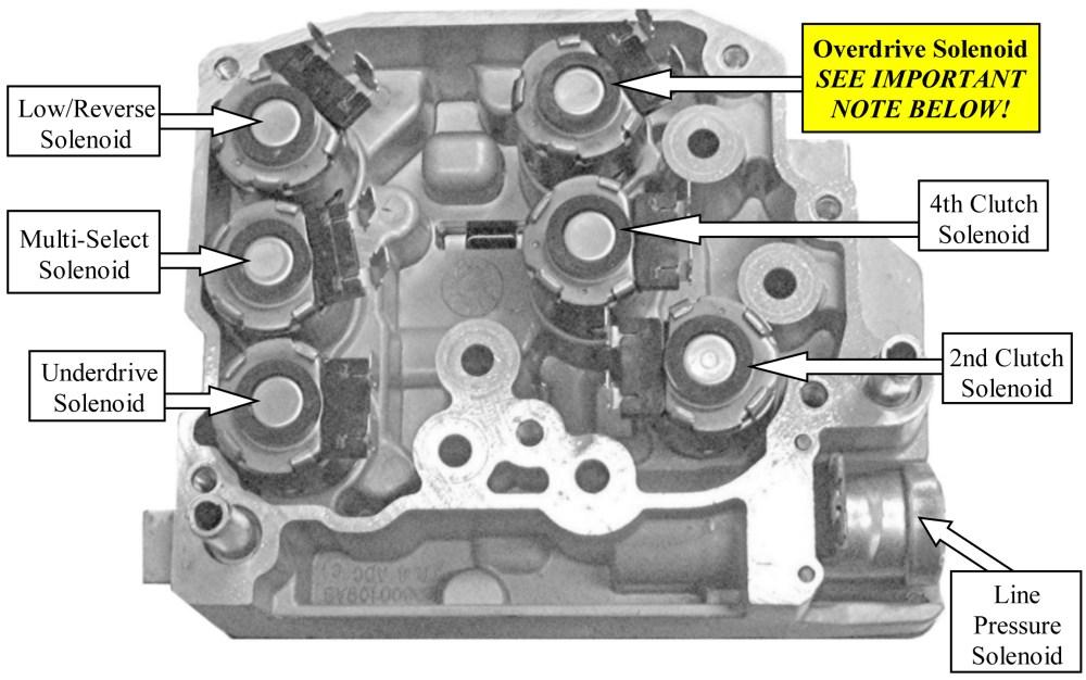 medium resolution of sonnax 45rfe 545rfe 68rfe solenoid identification connector pin out mitsubishi lancer transmission diagram