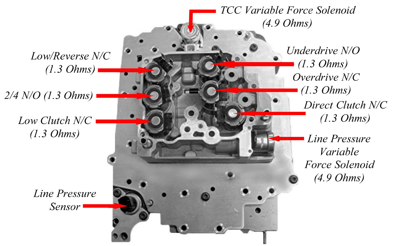 2007 chrysler sebring starter wiring diagram neutrik xlr transmission free sonnax 62te solenoid identification connector pin out parts 2006 diagrams