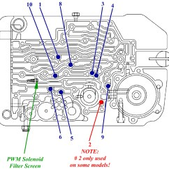 700r4 Transmission Lock Up Wiring Diagram Electricity Meter Sonnax Gm 4l80-e Case Checkball Locations