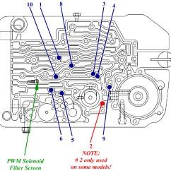 1995 4l80e Transmission Wiring Diagram 1998 Jeep Wrangler Headlight Sonnax Gm 4l80 E Case Checkball Locations