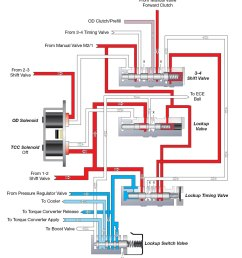 47rh lockup wiring diagram wiring diagram portal 48re transmission parts 48re transmission diagram [ 900 x 1035 Pixel ]