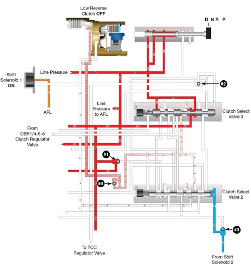 small resolution of 6l80 transmission wiring harness wiring diagram