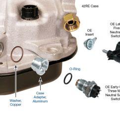 Dakota Digital Wiring Diagram Flat Four Sonnax Nss Adapter Kit - 22179-06k