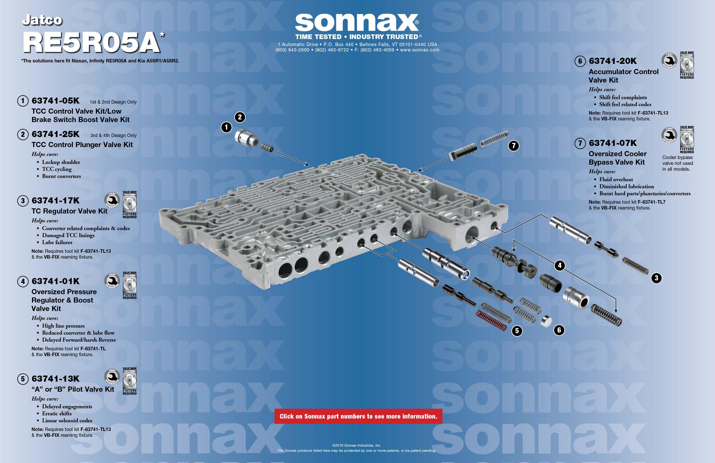 Sonnax Oversized Cooler Bypass Valve Kit  6374107K