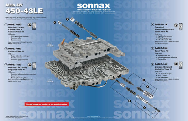 450 43le Wiring Diagram - Diagram Design Sources electrical-solid -  electrical-solid.nius-icbosa.itnius-icbosa.it