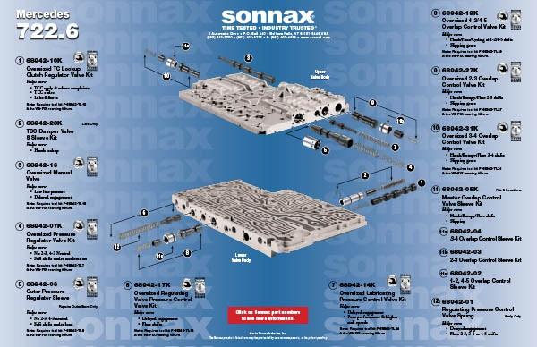 Gm Tcc Circuits Sonnax