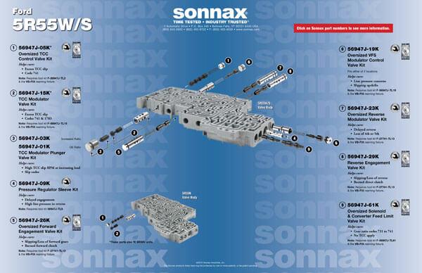 5R55W  Sonnax