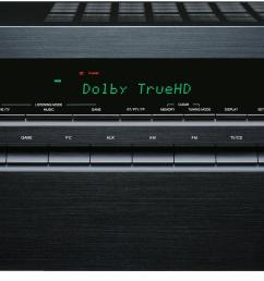 onkyo was our pick last year with the tx nr414 but it s now discontinued with nothing to directly replace it the step up tx nr525 is the closest currently  [ 3556 x 1479 Pixel ]