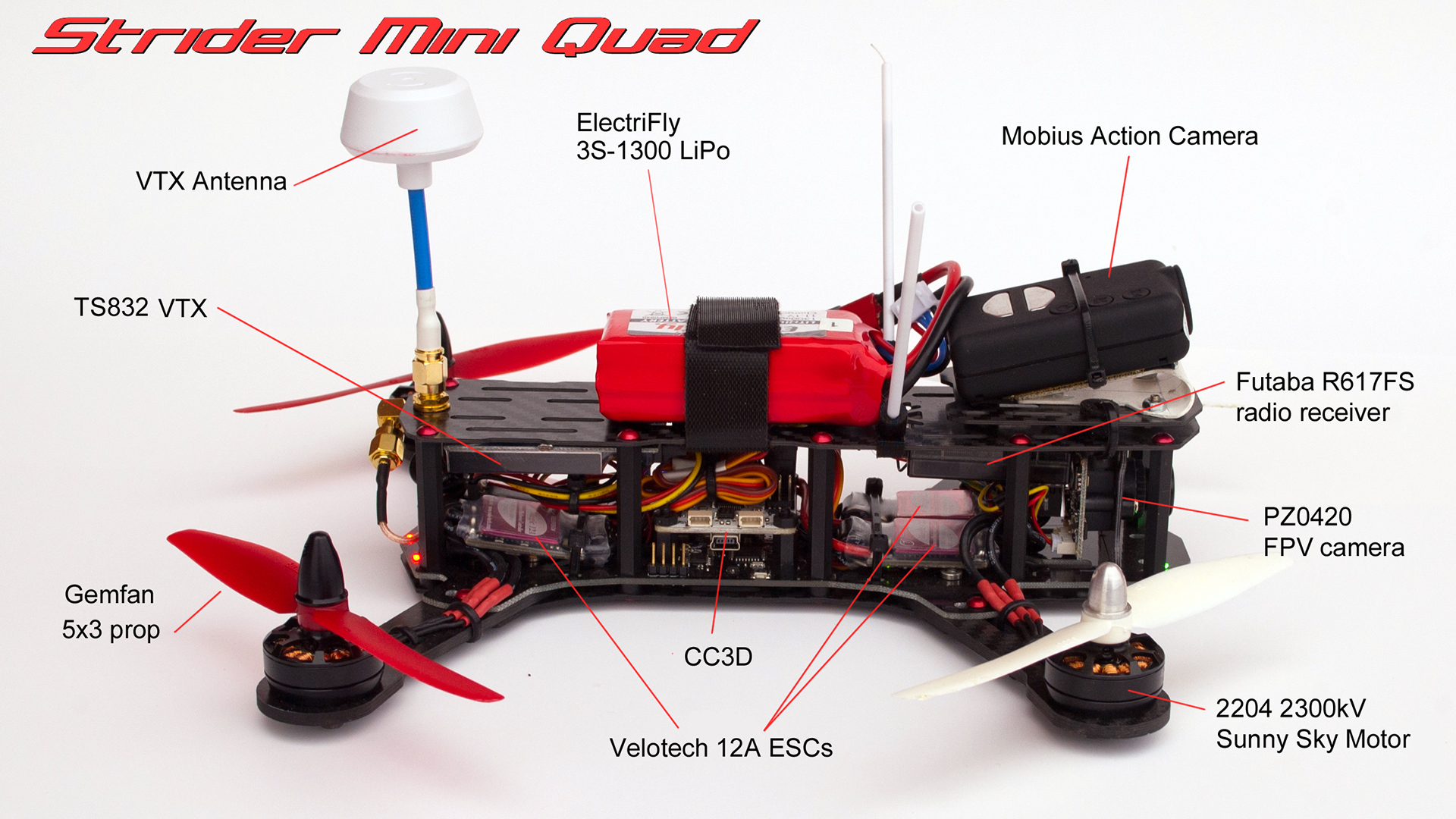 hight resolution of how to tested the fpv system