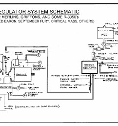 this hand drawn schematic illustrates the basic layout of law s water injection systems image courtesy of pete law and dan whitney  [ 1329 x 842 Pixel ]