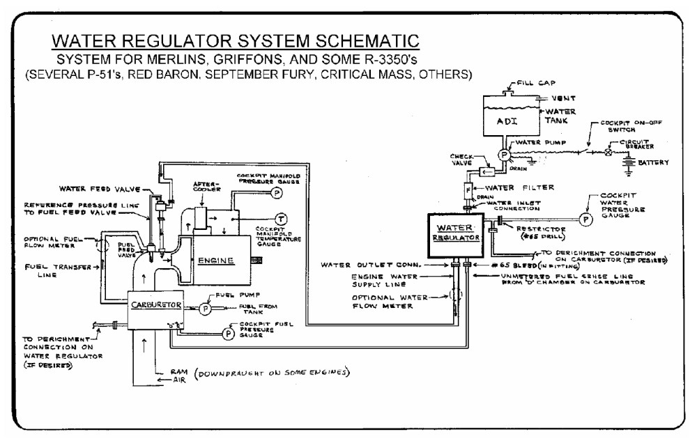 medium resolution of this hand drawn schematic illustrates the basic layout of law s water injection systems image courtesy of pete law and dan whitney