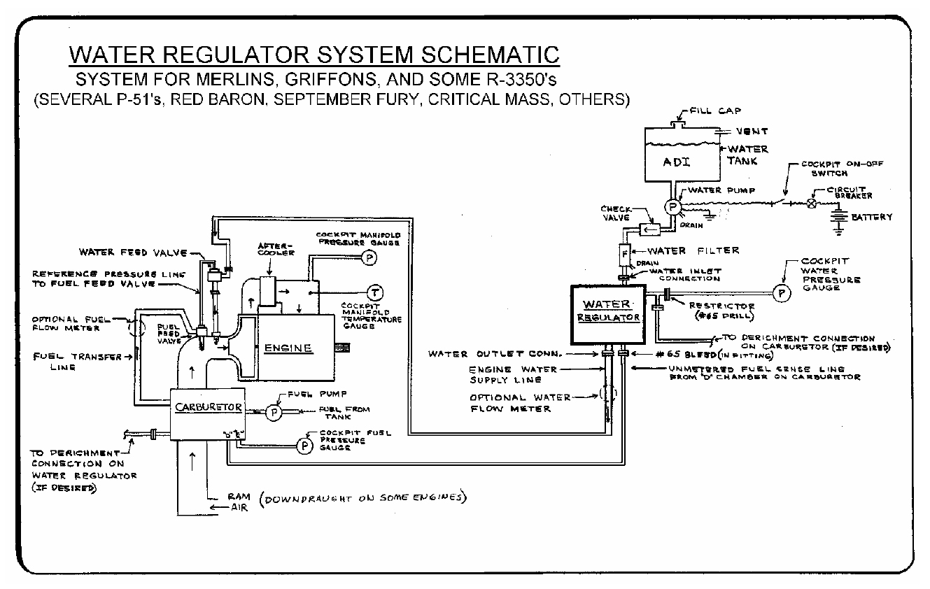 hight resolution of this hand drawn schematic illustrates the basic layout of law s water injection systems image courtesy of pete law and dan whitney