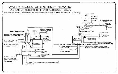 small resolution of this hand drawn schematic illustrates the basic layout of law s water injection systems image courtesy of pete law and dan whitney