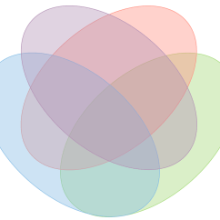 Four Circle Venn Diagram 9v Battery How To Make A In Word Lucidchart Blog