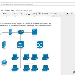 How To Create A Flow Diagram Isuzu Npr 300 Wiring Make Flowchart In Google Docs Lucidchart