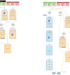 mobile app user flow diagram [ 4235 x 3694 Pixel ]