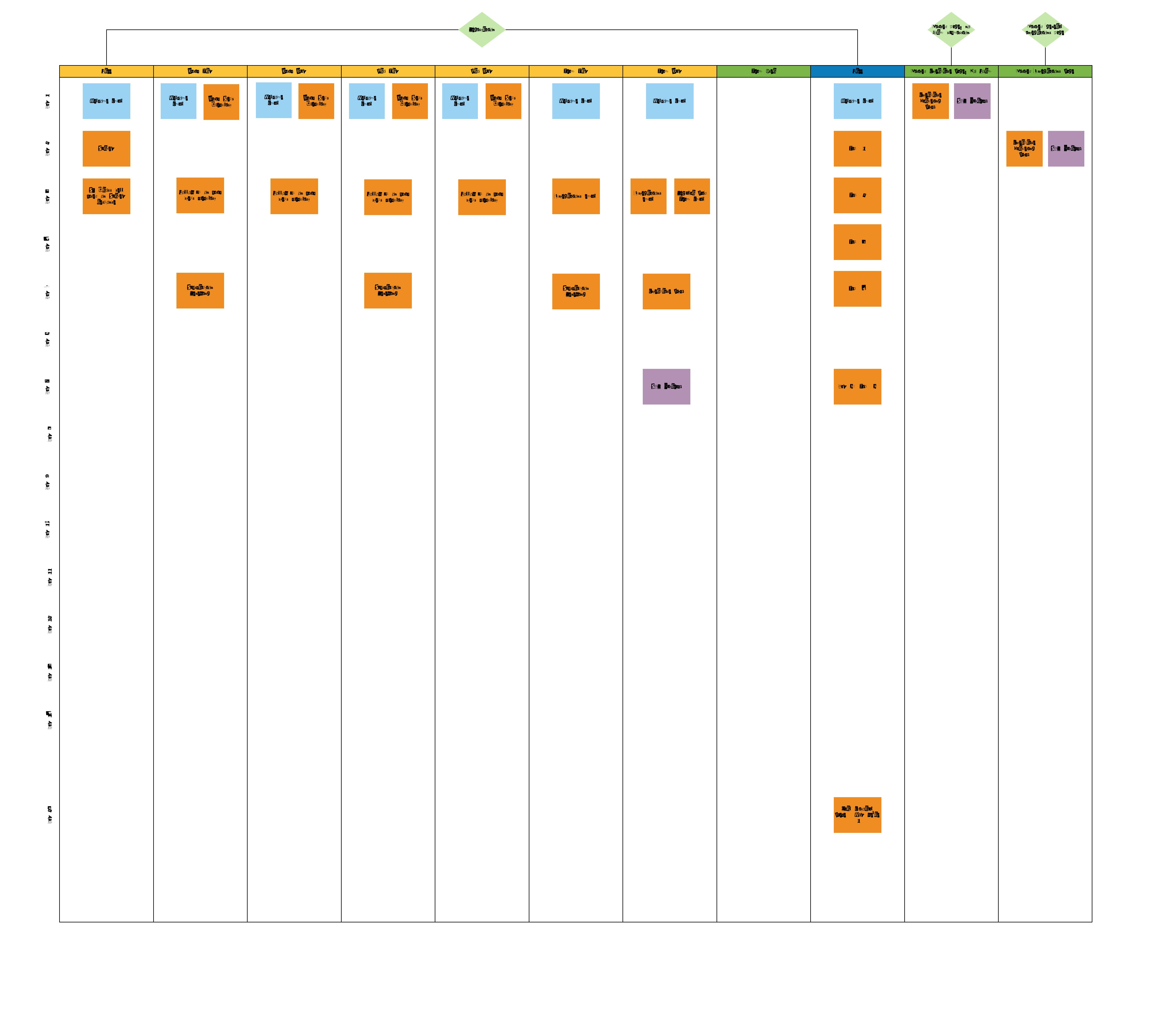 email flow diagram land rover series 3 wiring how lucidites use lucidchart for marketing blog