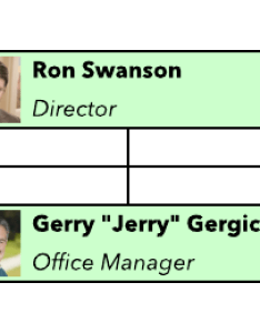 Flat org chart example also types of organizational charts lucidchart blog rh
