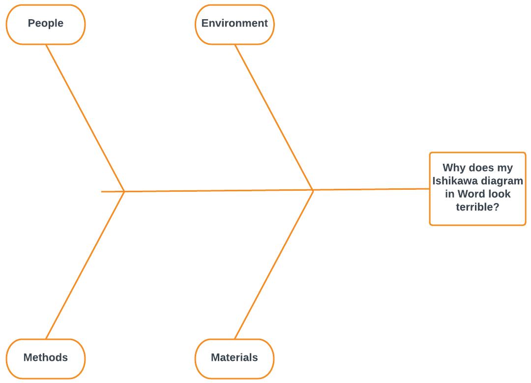 Label Fish Diagram