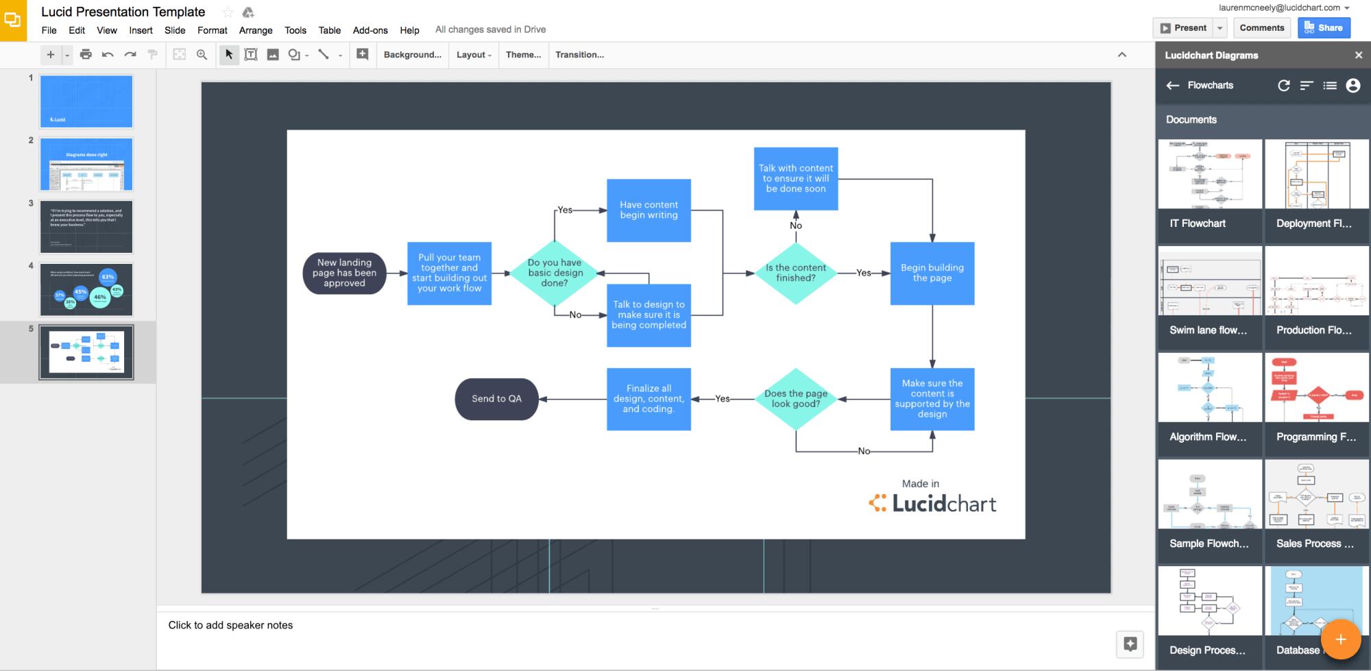 hight resolution of lucidchart diagrams for google slides