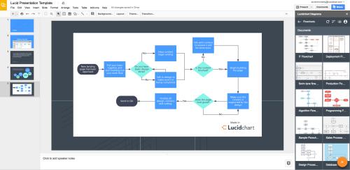 small resolution of lucidchart diagrams for google slides