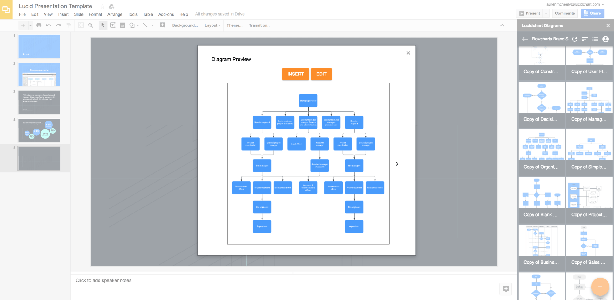 hight resolution of use diagrams in your slides to make a lasting statement install lucidchart diagrams for google slides today