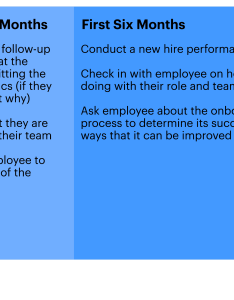 Onboarding timeline template also new hire employee process lucidchart blog rh