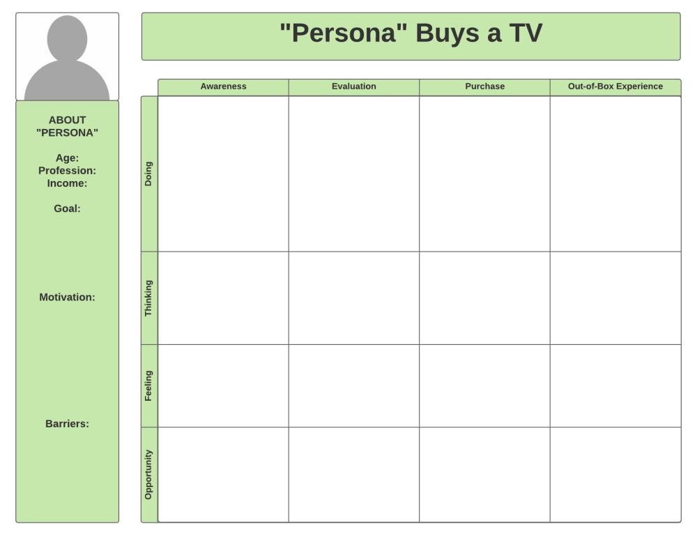 medium resolution of  customer journey template