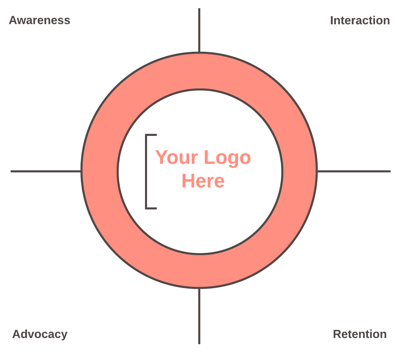 hight resolution of journey mapping template