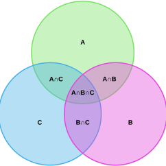 How To Fill Out A Venn Diagram Comelit Wiring Symbols And Notation Lucidchart Complement
