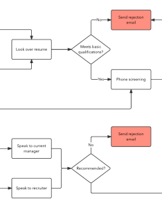 Recruiting process by source flowchart template also how to build  recruitment lucidchart rh