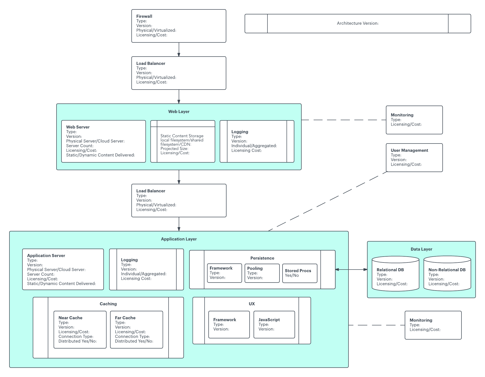 Dyna Wiring Diagram Diagrams Image Free Gmaili Net