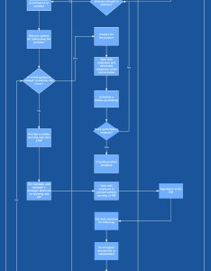 Employee termination process template also create an and make  bad better rh lucidchart