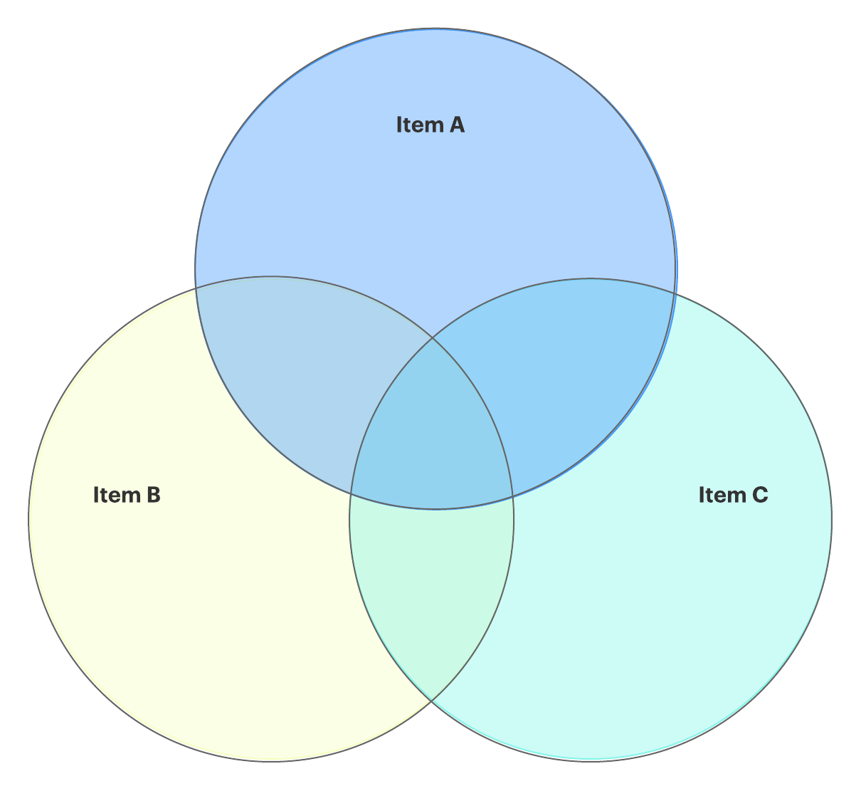 How To Make A Venn Diagram In Docs