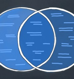 venn diagram in visio [ 1600 x 686 Pixel ]