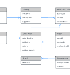 entity relationship diagram template [ 1120 x 738 Pixel ]