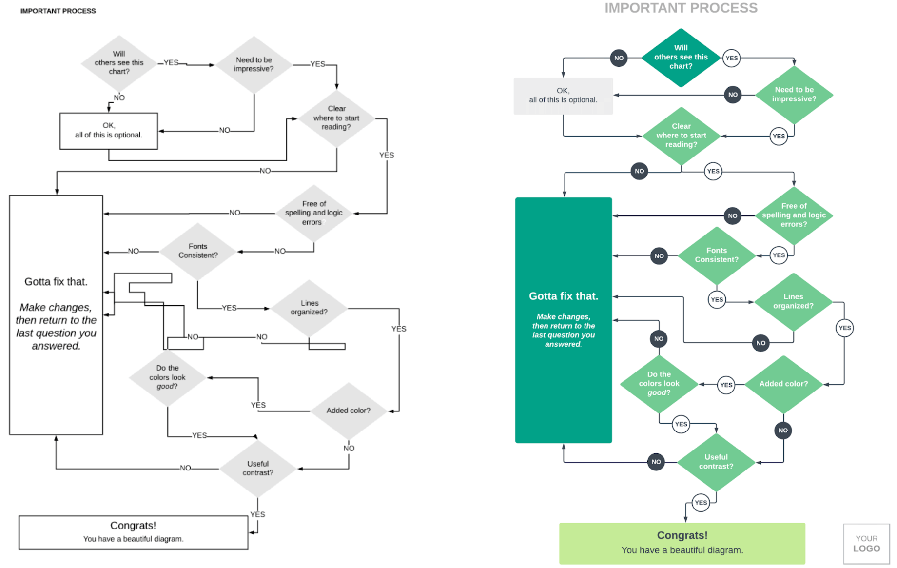 hight resolution of how to design a flowchart