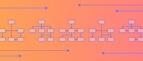 small resolution of proces flow diagram color code