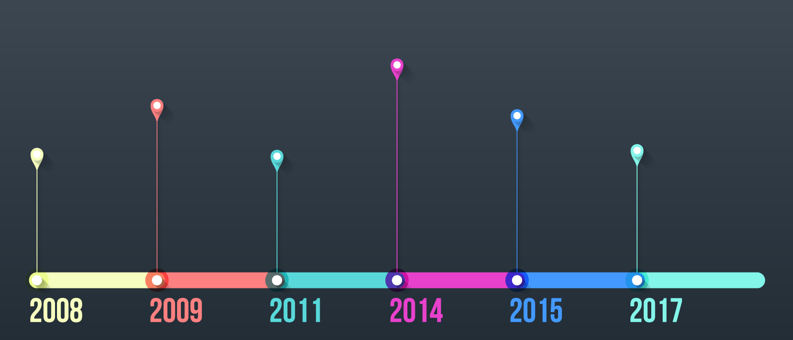 How to Make a Timeline in Word | Lucidchart Blog