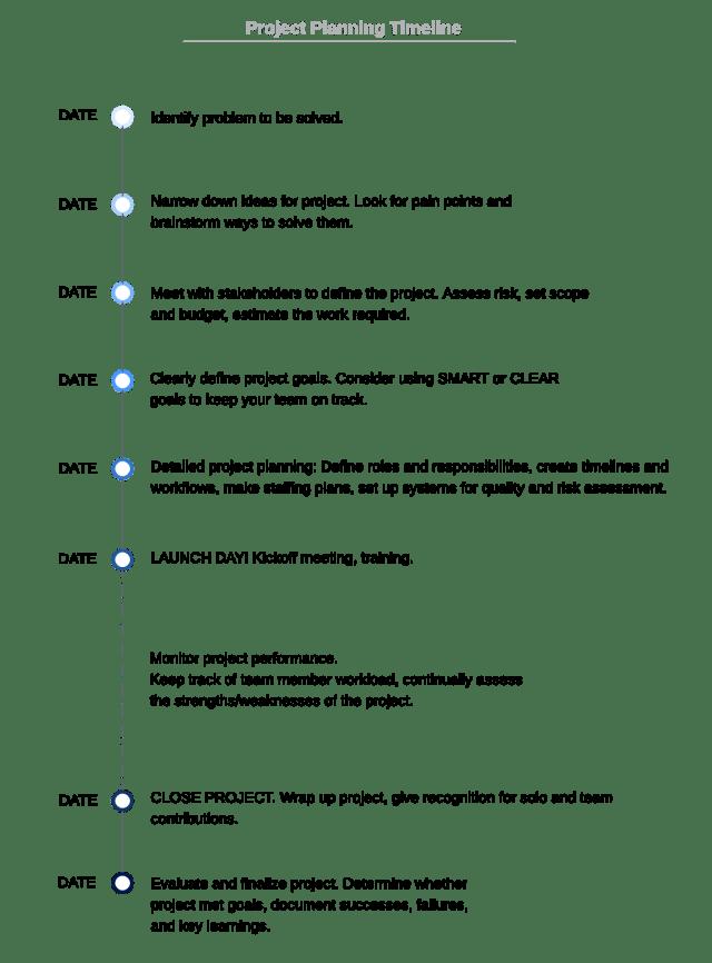 How to Write a Kickoff Meeting Agenda  Lucidchart Blog