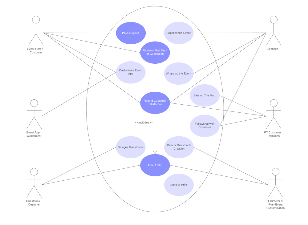 medium resolution of basic use case diagram