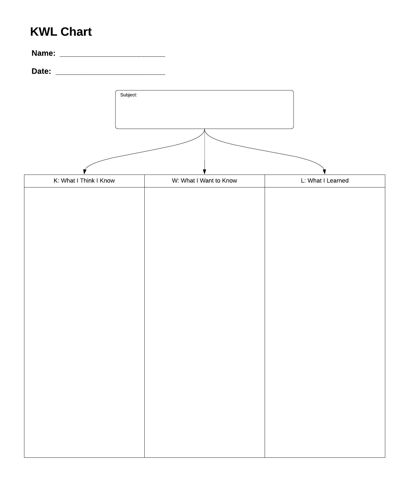 hight resolution of kwl chart printable template