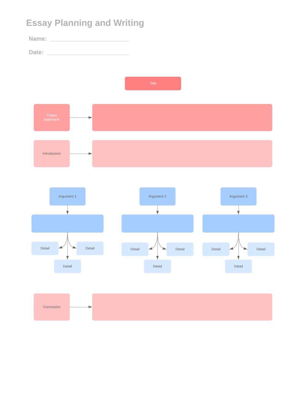 medium resolution of 5 paragraph essay graphic organizer