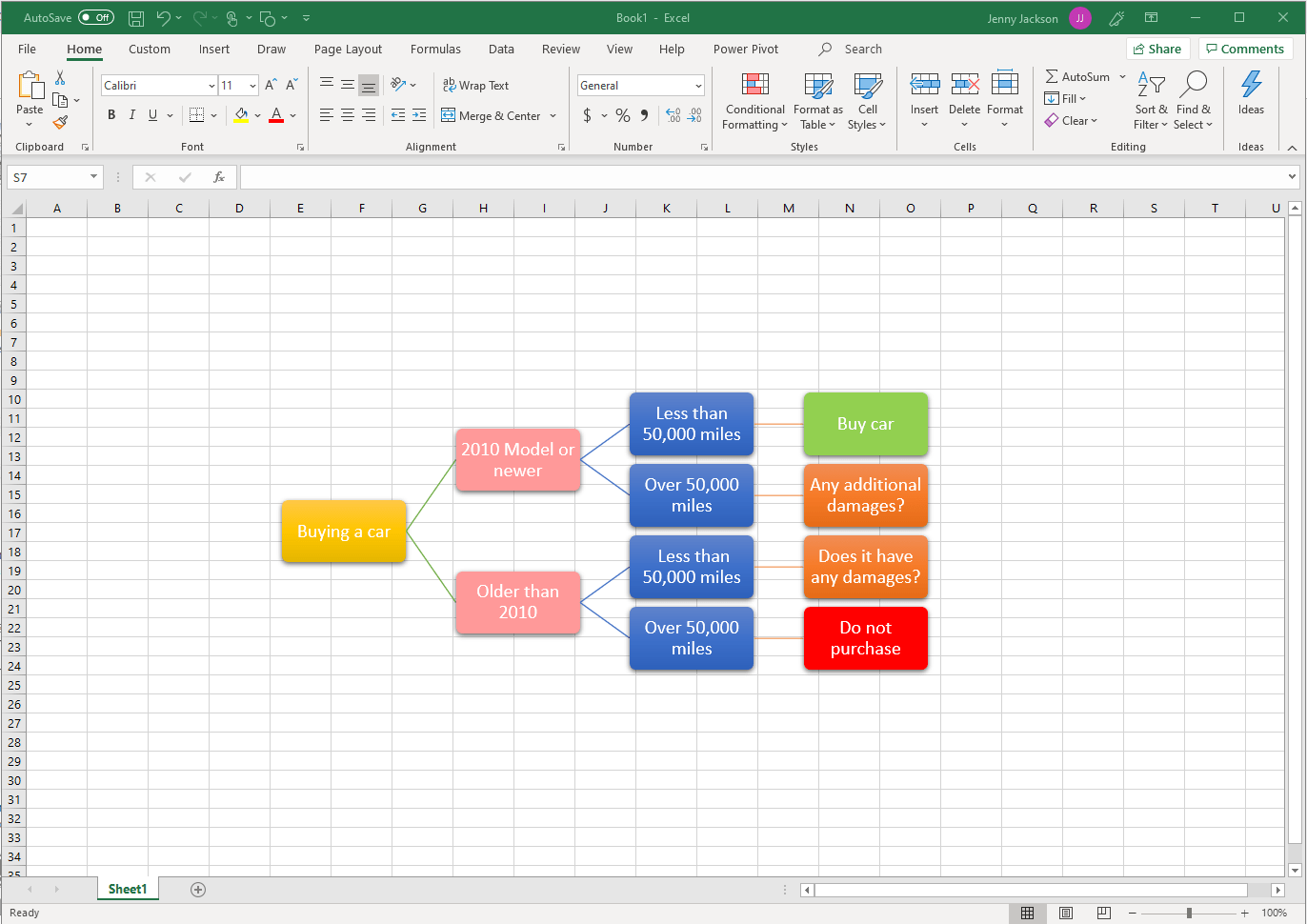 How To Make A Decision Tree In Excel