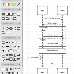 Uml Sequence Diagram Alternate Flow Leatherback Sea Turtle Food Web Diagrams Made Easy Lucidchart Blog
