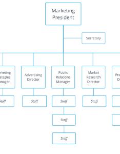 also org chart software maker lucidchart rh